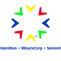 MiracleCorp™ Products